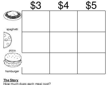 teach April: Dinner Menu