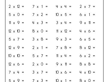 teach Multiplication Review
