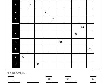 teach May/June: Multiplication Practice