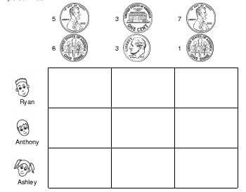 teach July/August: Coins -  Comparing Total Value of Coins