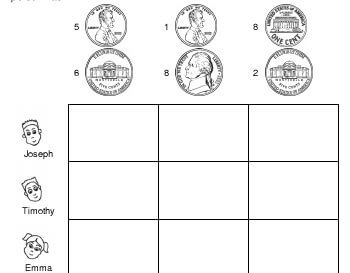 Greater or Less Than: Coins Logic worksheet
