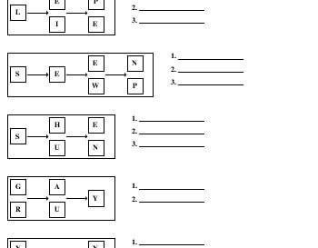 Spelling Factory teaching resource