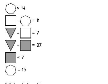 teach Algebra: Unknown Shape Equations