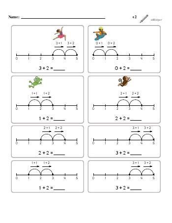 Numberline Adding +2 teaching resource