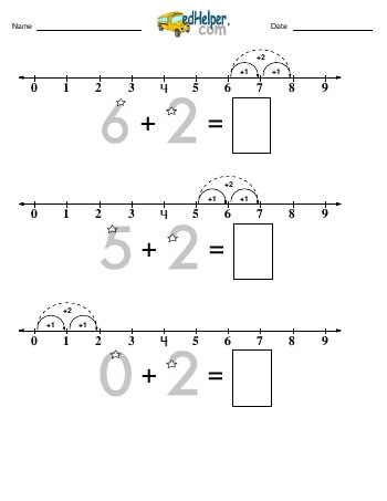 teach Numberline Adding +2