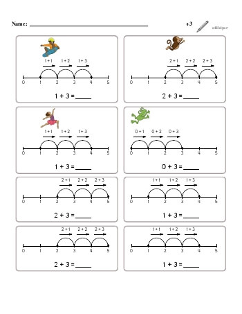 teach Numberline Adding +3