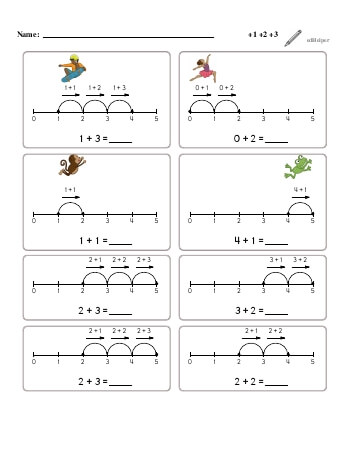 Numberline Adding +1, +2, +3 worksheet