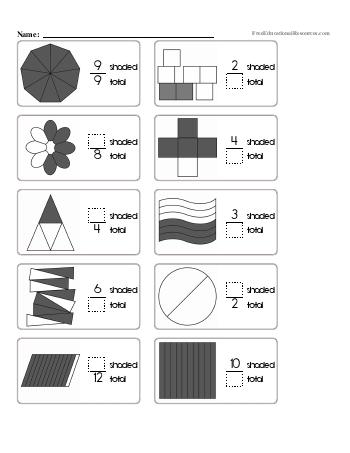 Learning about Fractions Worksheet #2 worksheet