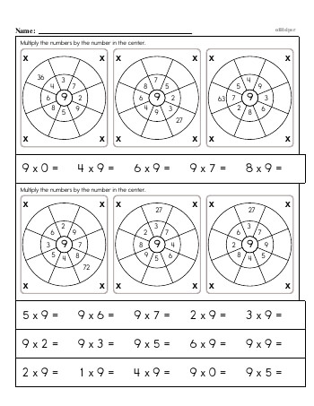 Multiplication Facts: 9s (9 x number) OR (number x 9) teaching resource