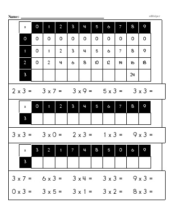 teach Multiplication Facts: 3s (3 x number) OR (number x 3)
