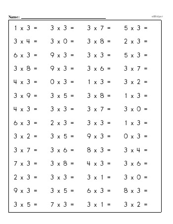 Multiplication Facts: 3s (3 x number) OR (number x 3) worksheet