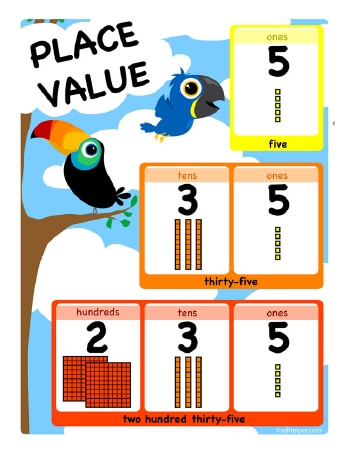 teach Place Value Chart- Ones, Tens, Hundreds (8.5 x 11)