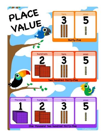 Place Value Chart - Ones, Tens, Hundreds, Thousands (8.5 x 11) worksheet