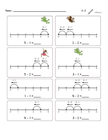 Subtracting -1, -2 teaching resource